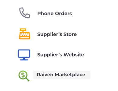 Raiven how it works icons